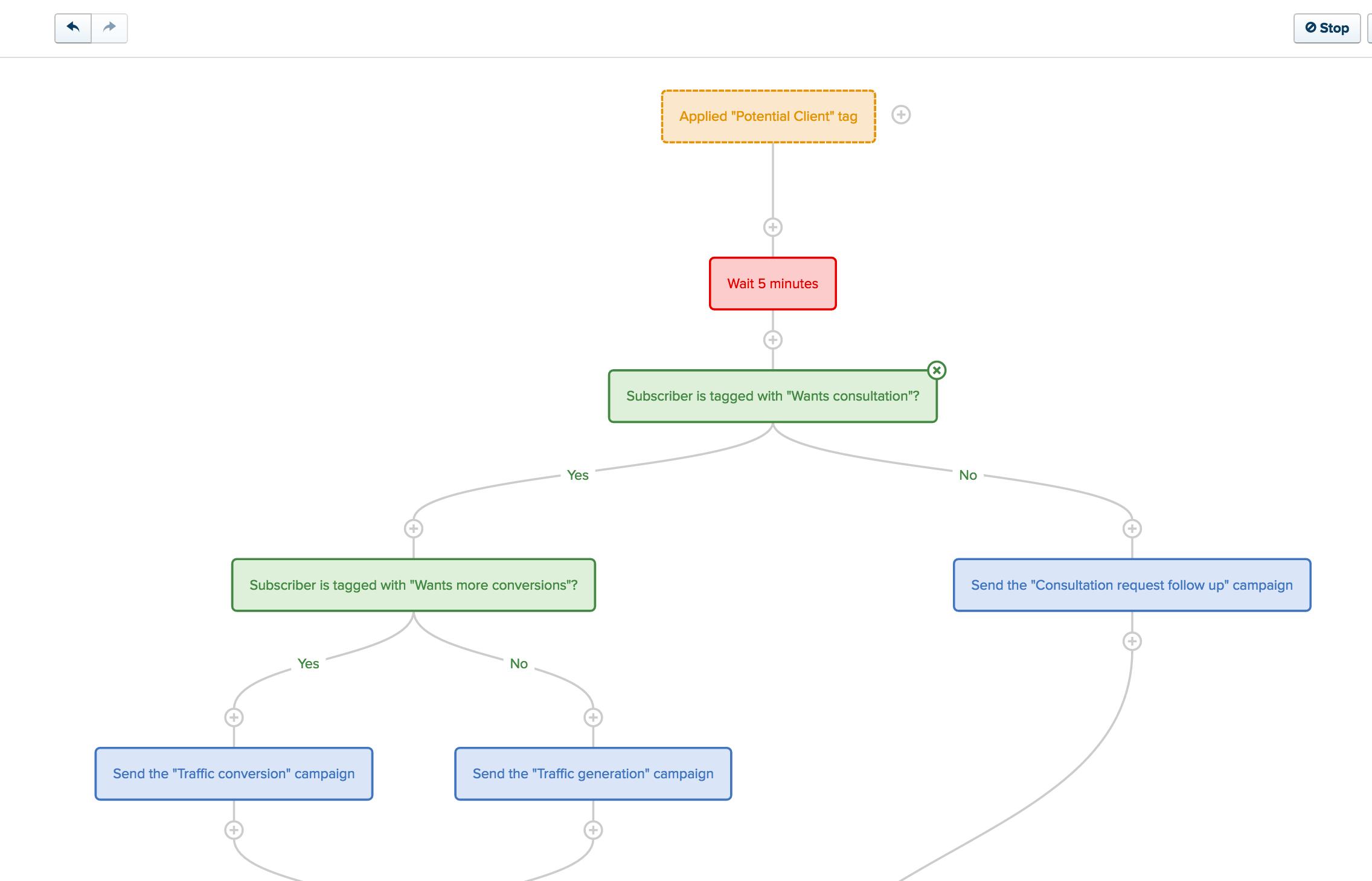 convertflow-drip-workflow
