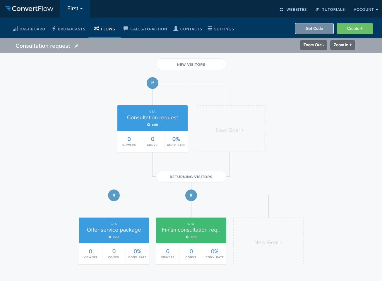flow-consultation-request